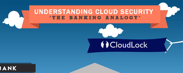 Cloud Security 101: The Banking Analogy