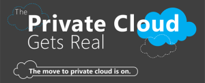 private cloud infographic
