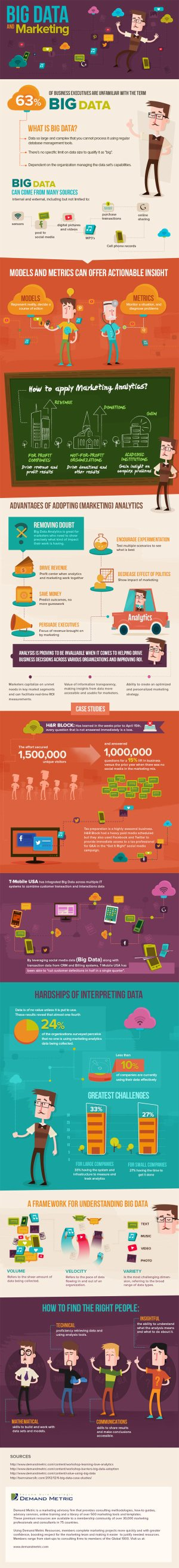 big-data-infographic-2
