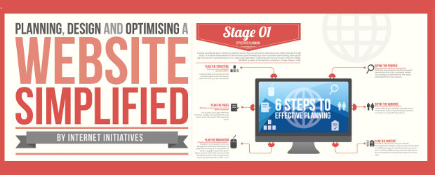 Website building infographic cover
