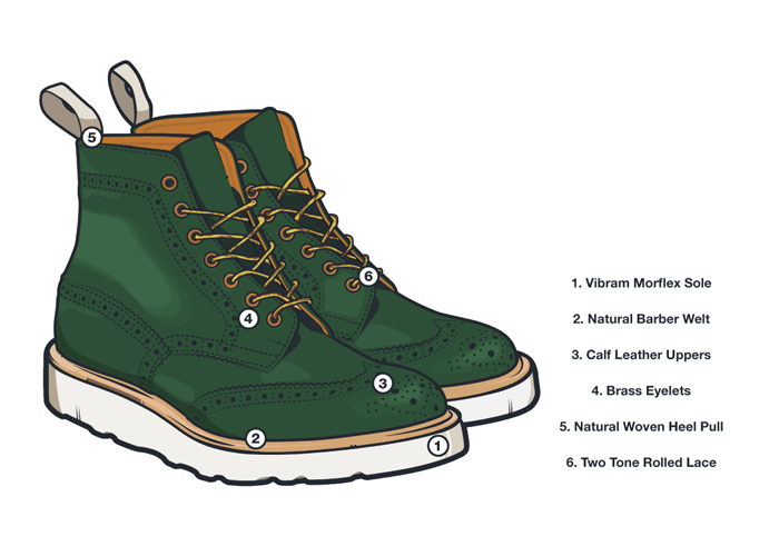 END-Trickers-Vibram-Sole-Stow-Boot– A-Guide-to-Construction-02