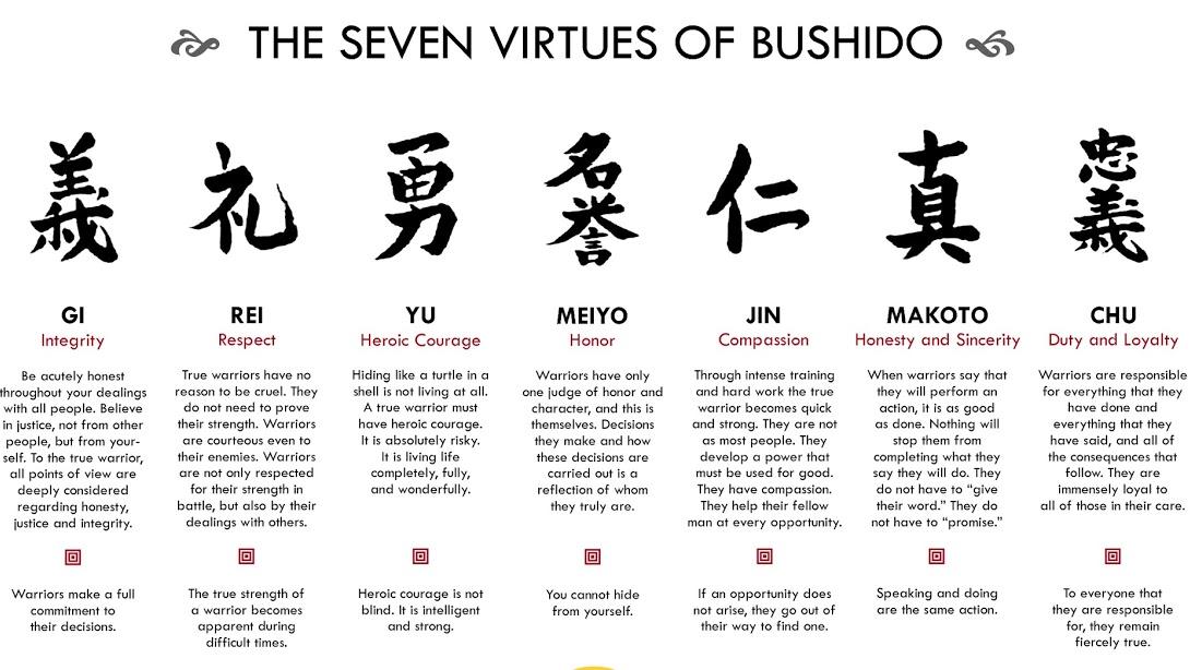 7 ctností samuraje