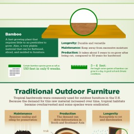 Choosing Eco-friendly Outdoor Furniture