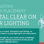 Tips for Lighting Selection and Placement
