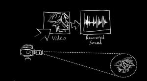 Highspeedvideorecoversound.png