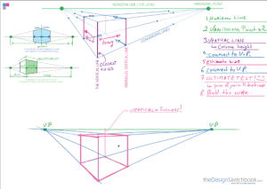 Howtodrawacubewith2pointperspectiveproductdesignfstepbystep.png