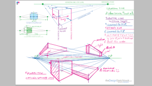 Howtodrawacubewith2pointperspectiveproductdesigngdrawmoreboxes.png
