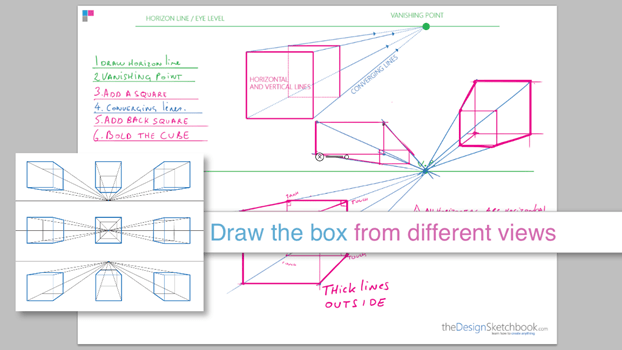 How to draw in perspective 1 point cube g
