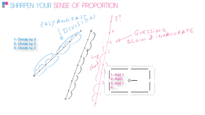 HowtosharpenyoursenseofproportionIndustrialdesignsketching.png