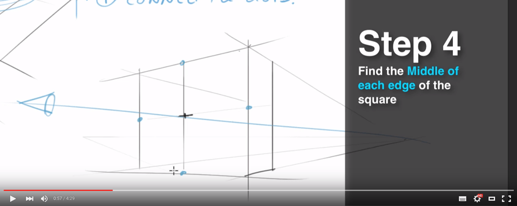 How to draw ellipses in perspective - The design sketchbook 3