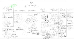 Quick map sketching fundamentals