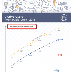 Social media active users online