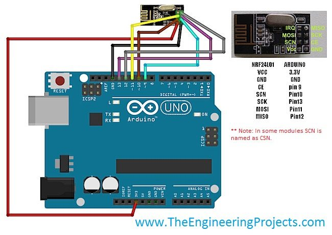 Interfacing of arduino with nrf l
