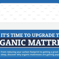 Why it's time to upgrade to an organic mattress