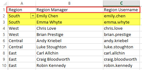 Region Manager Table