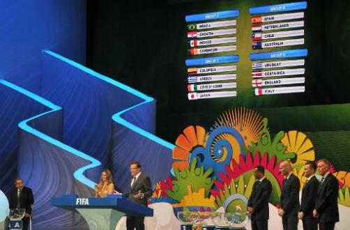 World Cup draw — group-by-group analysis