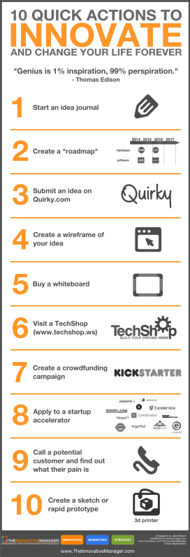 10 things you can do to innovate