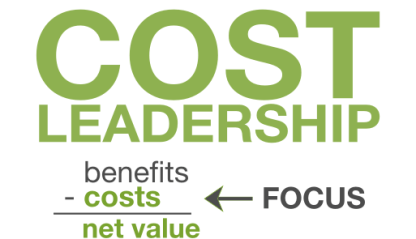 Cost leadership equation
