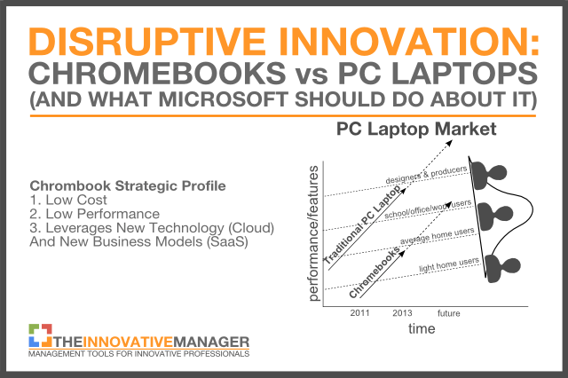 disruptive innovation chromebooks versus pc laptops 1