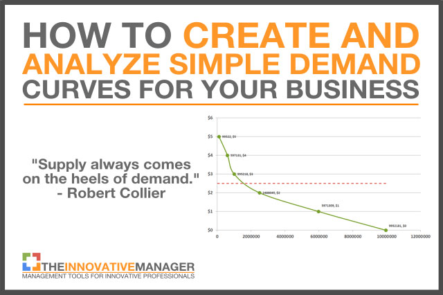 how-to-create-and-analyze-simple-demand-curves-for-your-business1