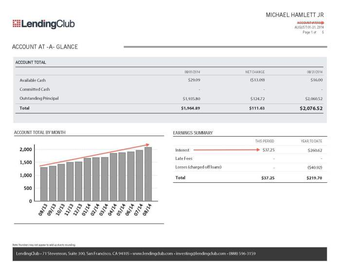Lending-Club-Monthly_Statement_2014_08_Page_1