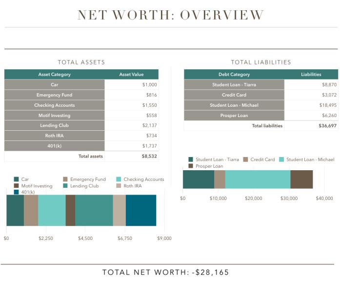 Hamlett Financial Net Worth