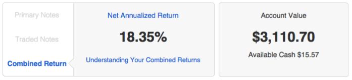 Lending Club Portfolio investment return