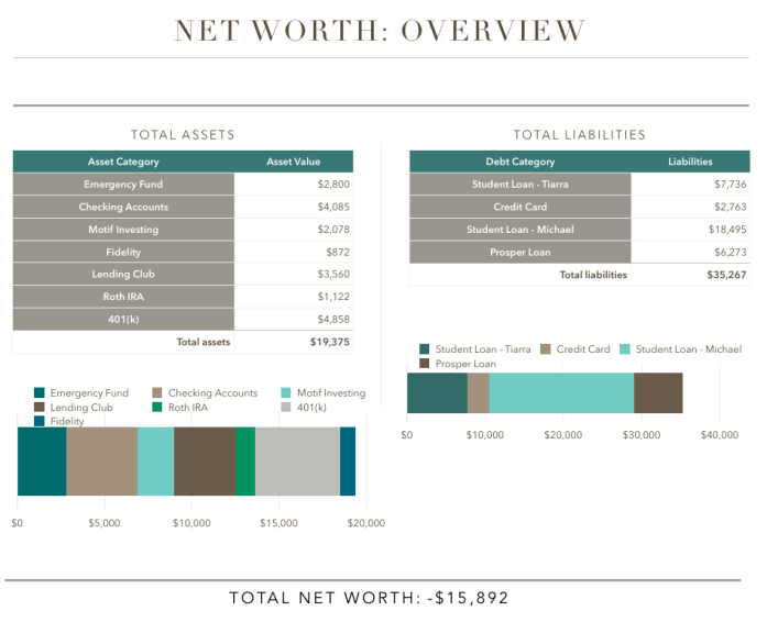 May 2015 Net Worth Update