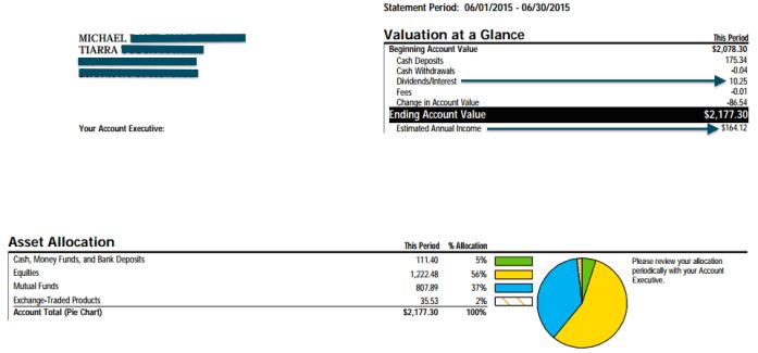 June  2015 Motif Investing Income Portfolio