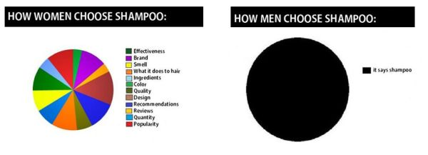 ShampooPOST
