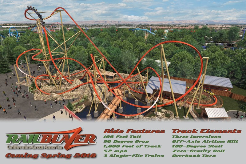 railblazer-by-the-numbers