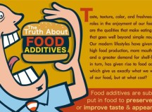 CHEMICAL FOOD: The truth about food additives [infographic]