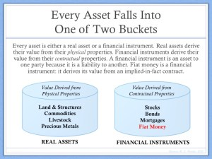 Real assets versus financial instruments