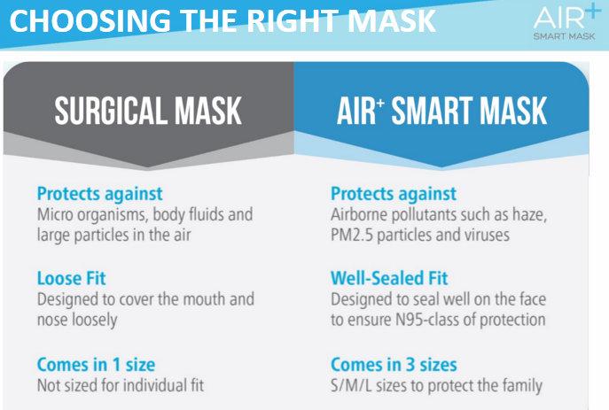 AIR+Mask