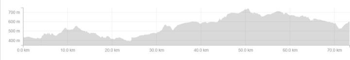Elevation Map Day 1