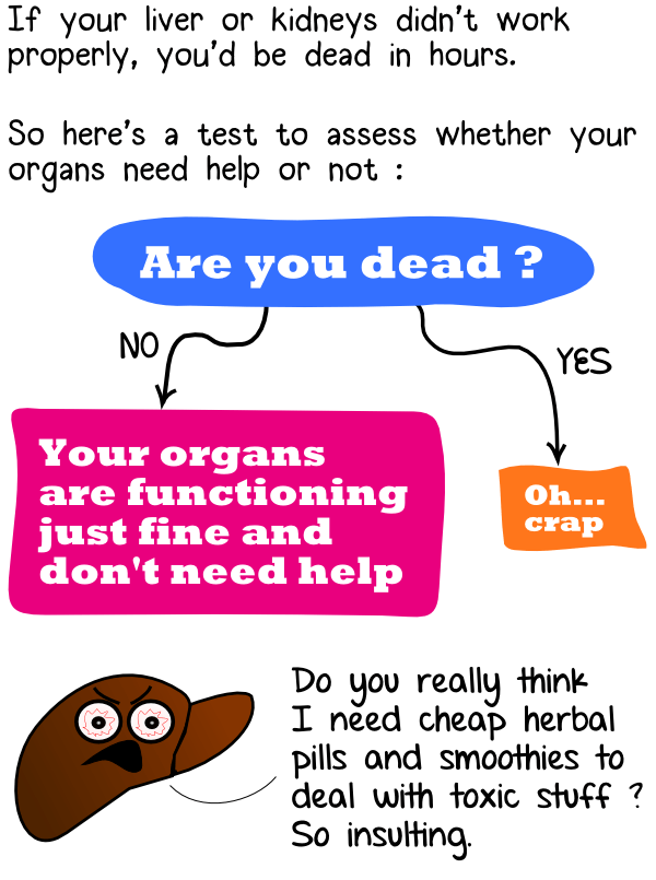 My test to assess whether your organs are functioning or not
