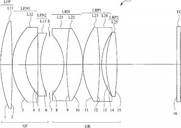 Nikon 58mm 1.2 Patent