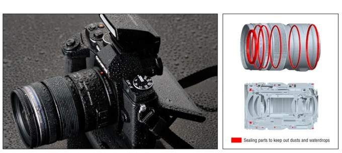 The red areas indicate the weather sealing on the Olympus 12-50mm lens for Micro Four Thirds