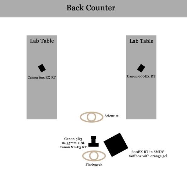 scientist-diagram