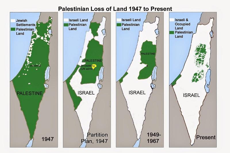 Palestine évolution !