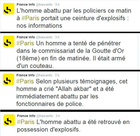 Tweets de France Info - ThePrairie.fr !