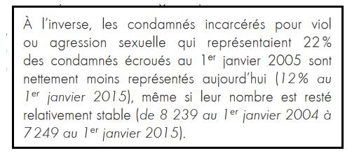 Incarcérés pour violences sexuelles - ThePrairie.fr !