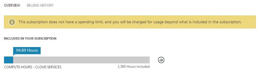 Azure Spending Limit