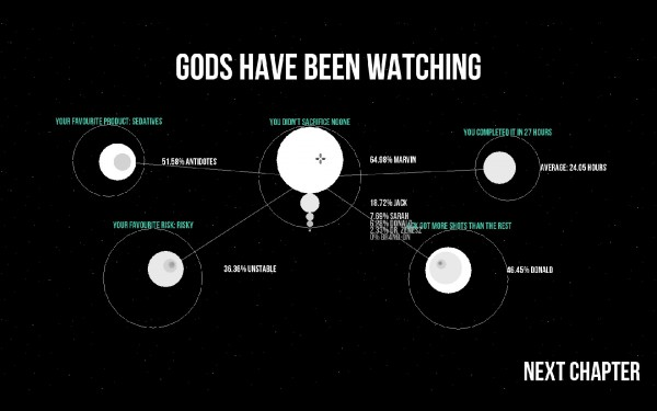 Gods Will Be Watching Review Screenshot Wallpaper See How You Compare