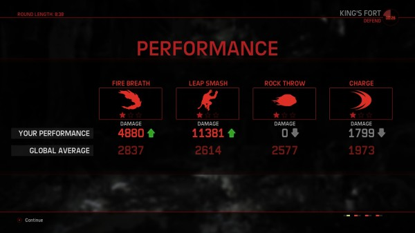 Evolve Rview Screenshot Wallpaper End Game Performance