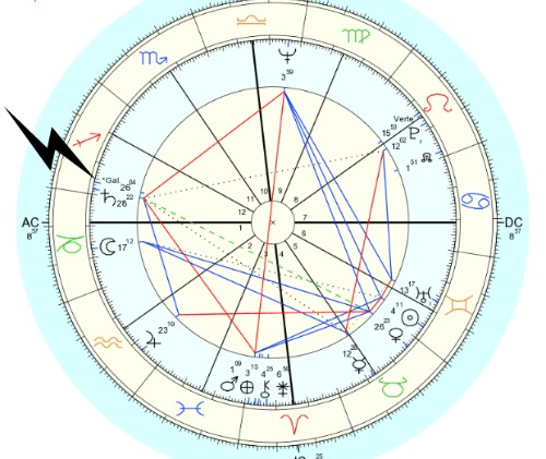 Galactic Center conjunct Saturn