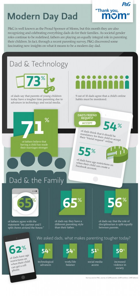Infographic_Fathers Day_6.11.13