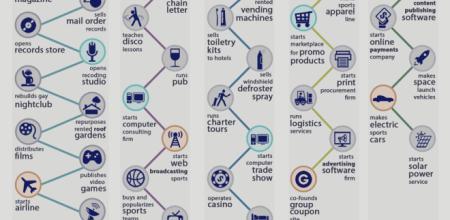 serial entrepreneurs infographics