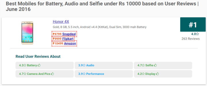 Aspectwise Best Mobiles