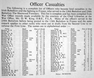 C L Wilkinson on the Officer Casualty List